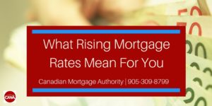 Grimsby Mortgage