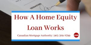 Hamilton Mortgage Broker