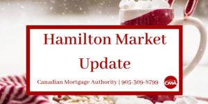 Hamilton Mortgage - Hamilton Market Update