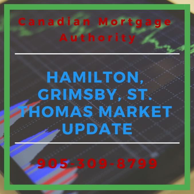 Hamilton Mortgage Broker - Hamilton, Grimsby, St. Thomas Market Update