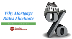 Beamsville Mortgage Broker - Why Rates Change