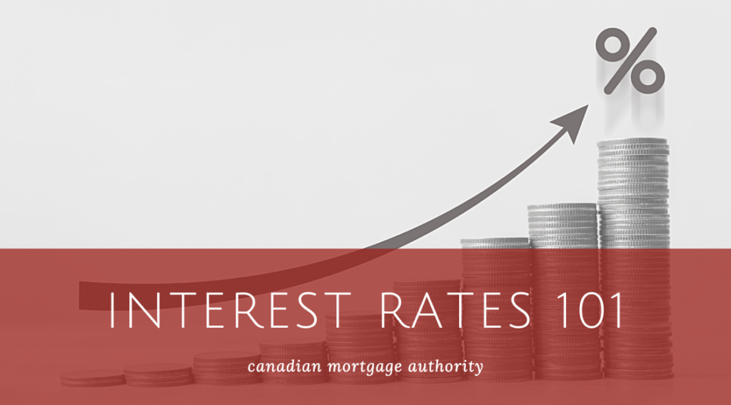 Hamilton Mortgage - Interest Rates 101