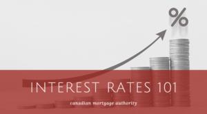 Hamilton Mortgage - Interest Rates 101